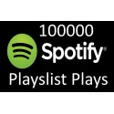 Buy Spotify playlist plays