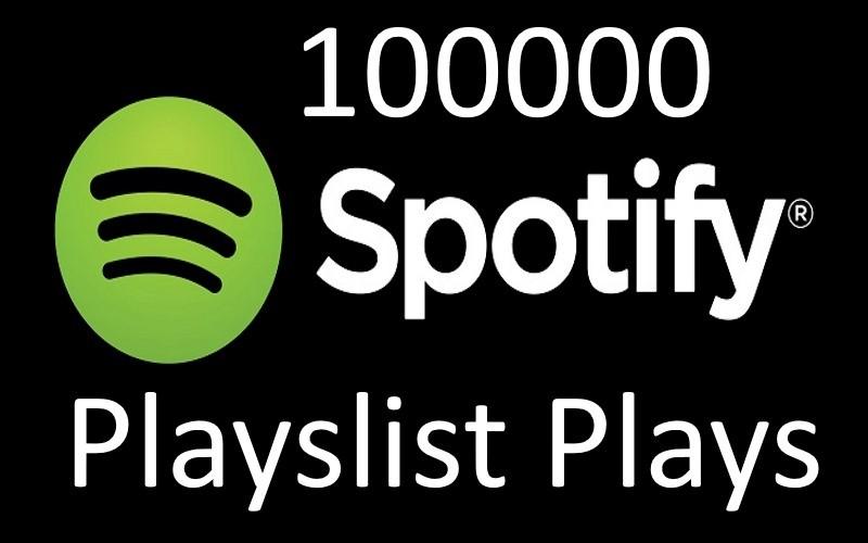 Buy Spotify playlist plays