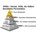 Backlinks Pyramide +1000 Sozialen Netzwerken 1000+ do-follow 3.000 Wiki Backlink