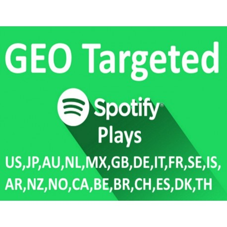 Buy Targeted Spotify Plays